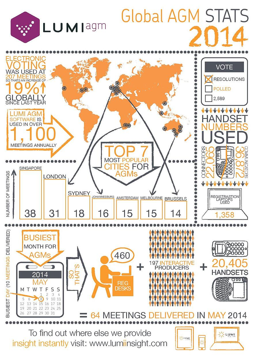 Global-Electronic-AGMs-Infographic-page-001