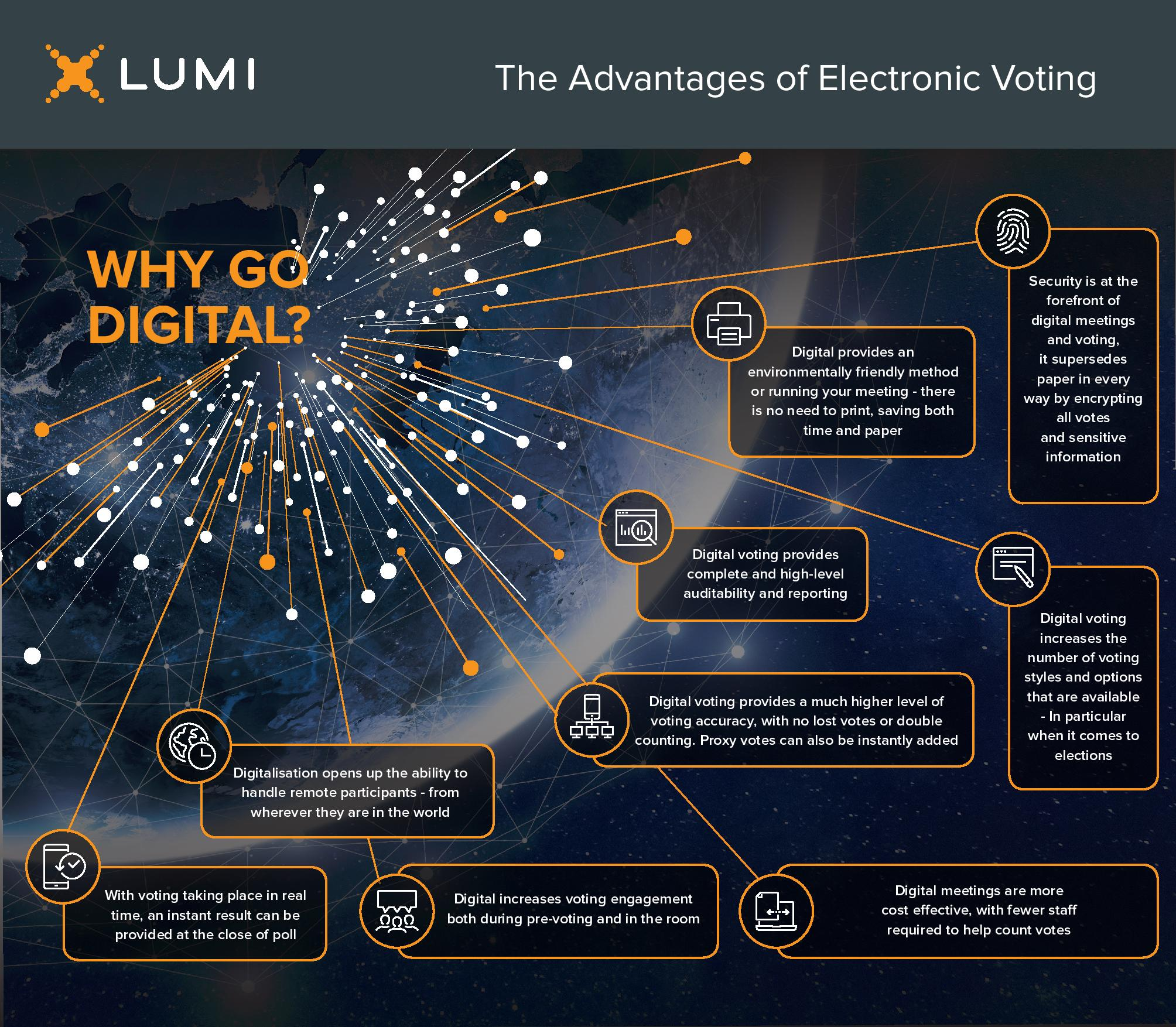 The Advantages of Electronic Voting-page-001